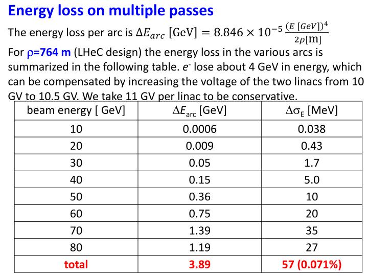 Energy loss on multiple passes