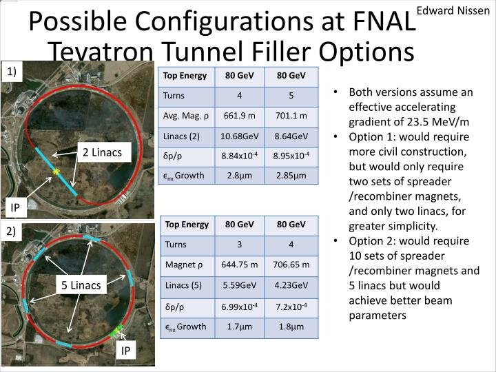 Possible Configurations at FNAL
