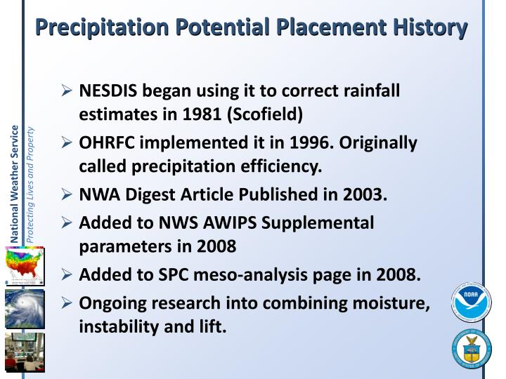 Precipitation potential placement history