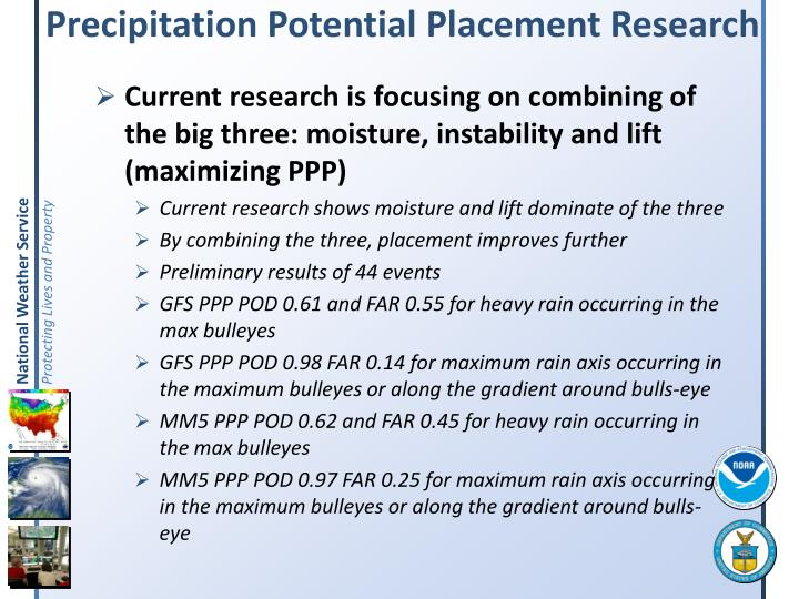 Precipitation Potential Placement Research