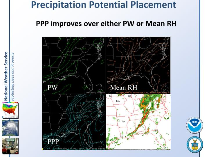 Precipitation Potential Placement