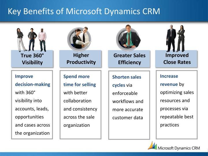 Key Benefits of Microsoft Dynamics CRM