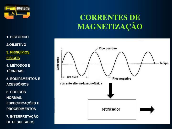 CORRENTES DE MAGNETIZAÇÃO
