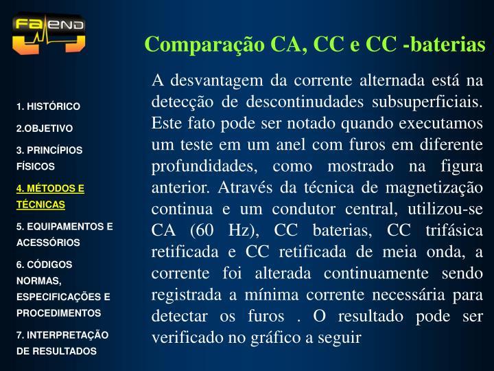 Comparação CA, CC e CC -baterias