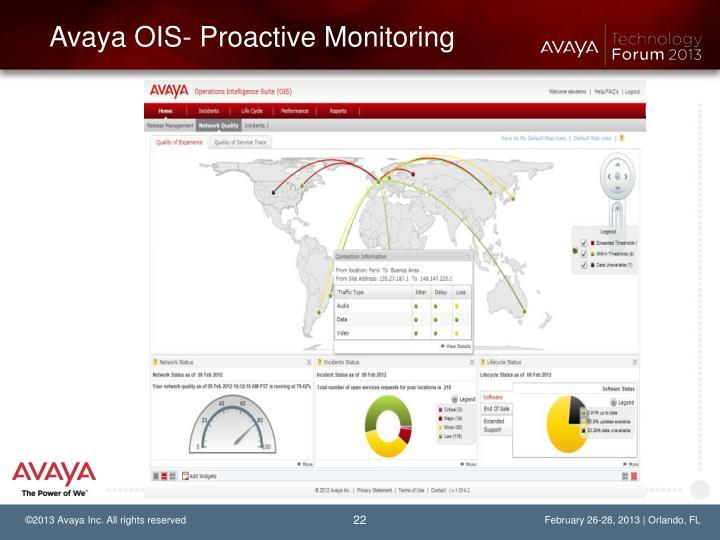 Avaya OIS- Proactive Monitoring