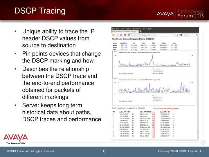 DSCP Tracing
