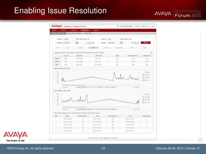 Enabling Issue Resolution