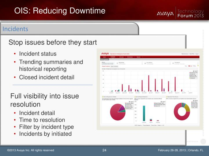 OIS: Reducing Downtime