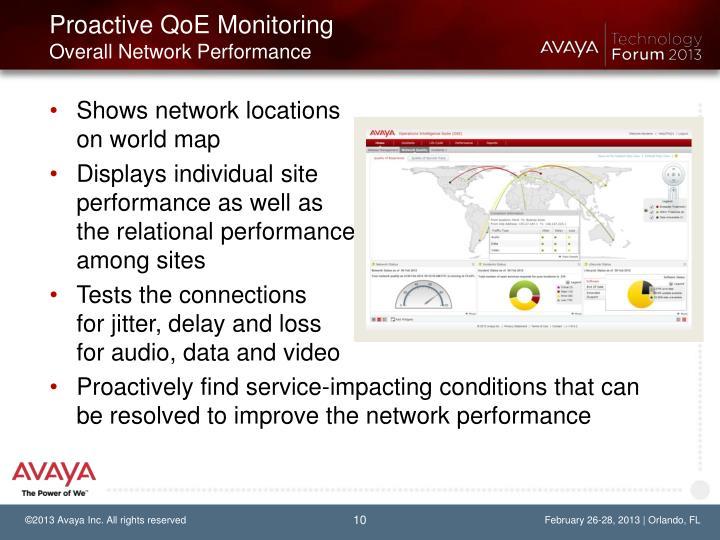 Proactive QoE Monitoring