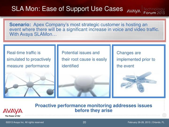 SLA Mon: Ease of Support Use Cases