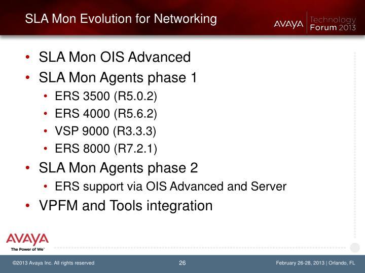 SLA Mon Evolution for Networking
