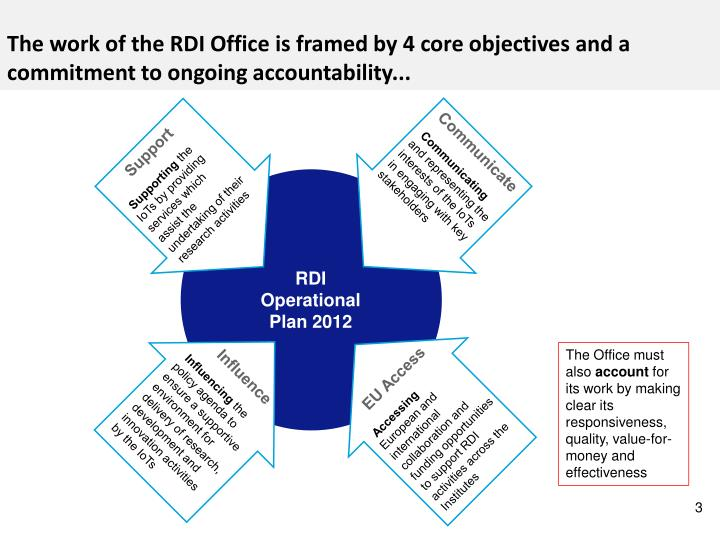 The work of the RDI Office is framed by 4 core objectives and a commitment to ongoing accountability