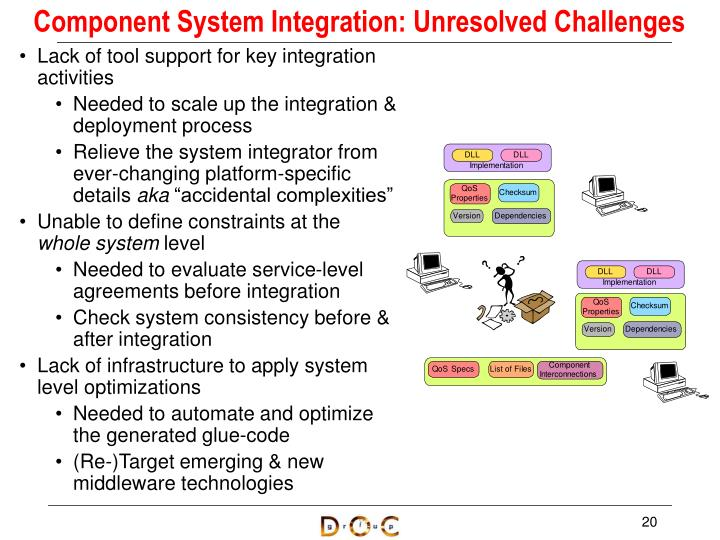 Component System Integration: Unresolved Challenges