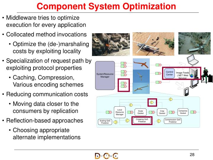 Component System Optimization