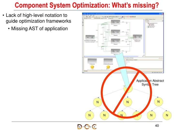 Component System Optimization: What's missing?