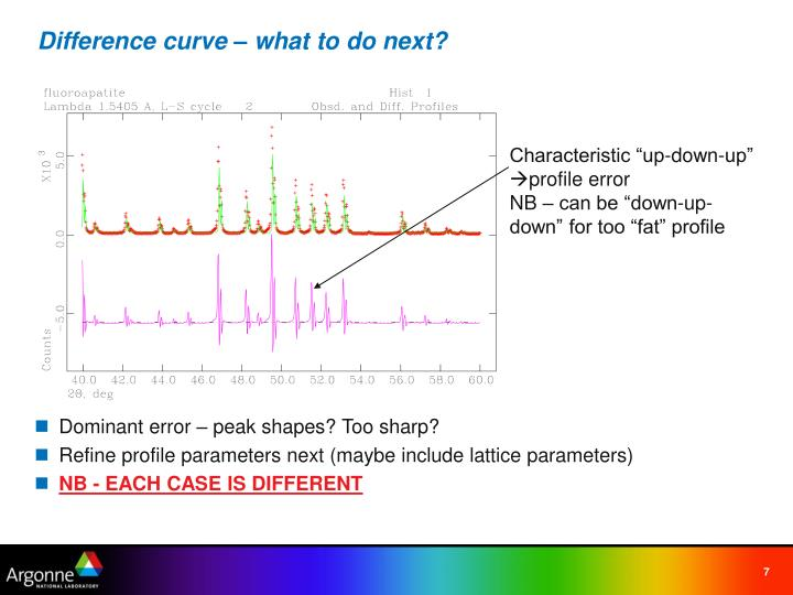 Difference curve – what to do next?