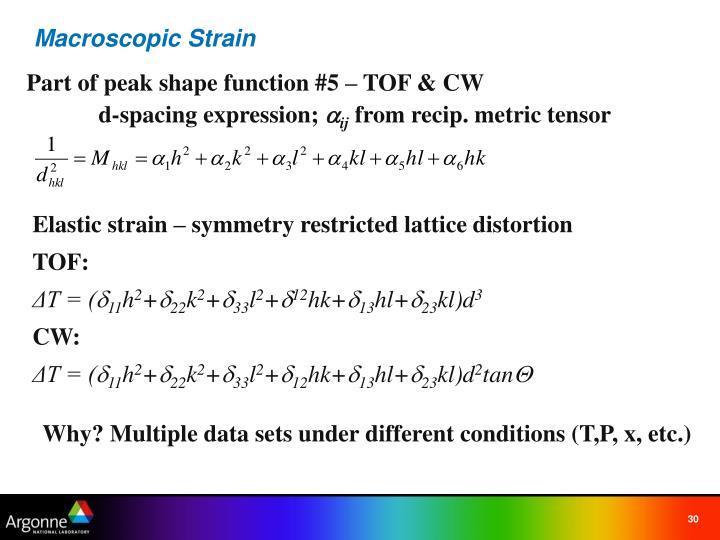 Macroscopic Strain