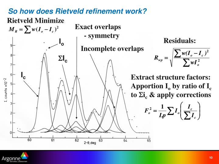 So how does Rietveld refinement work?