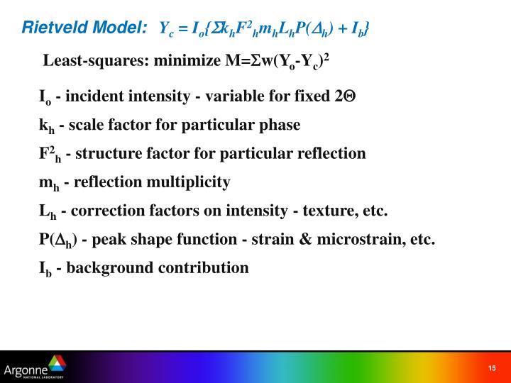 Rietveld Model: