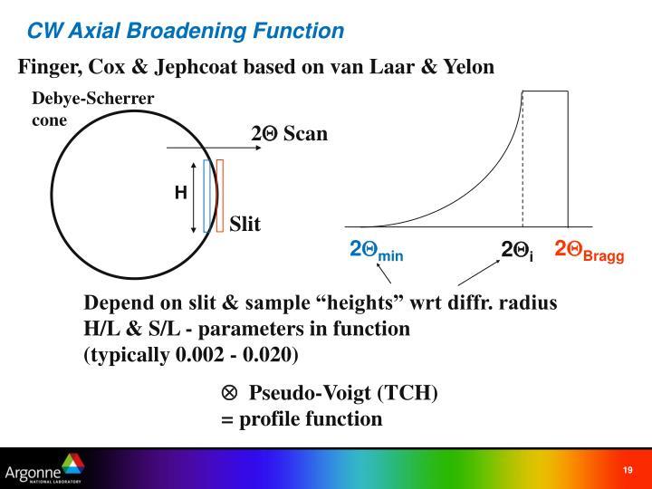 CW Axial Broadening Function
