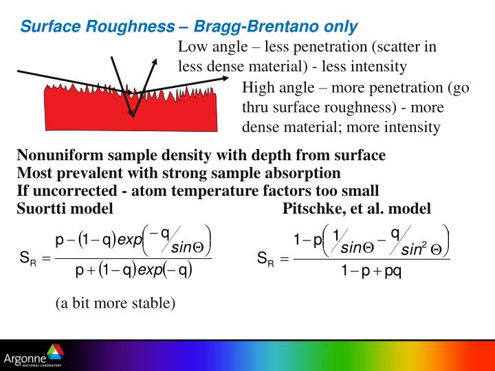 Surface Roughness – Bragg-Brentano only