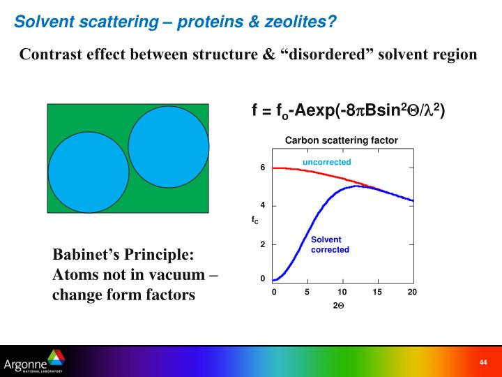Carbon scattering factor