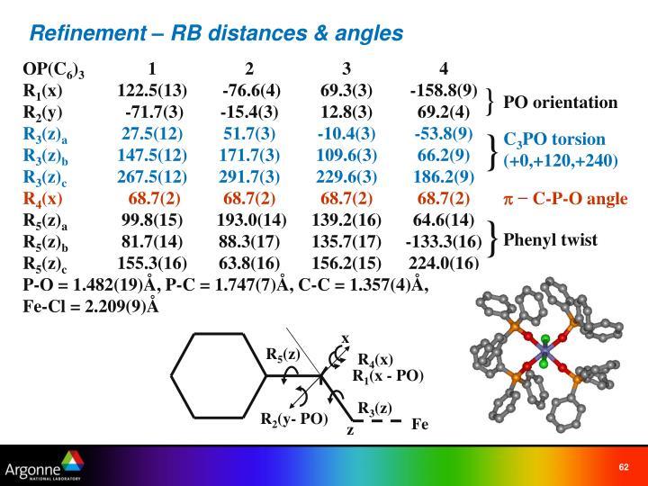Refinement – RB distances & angles
