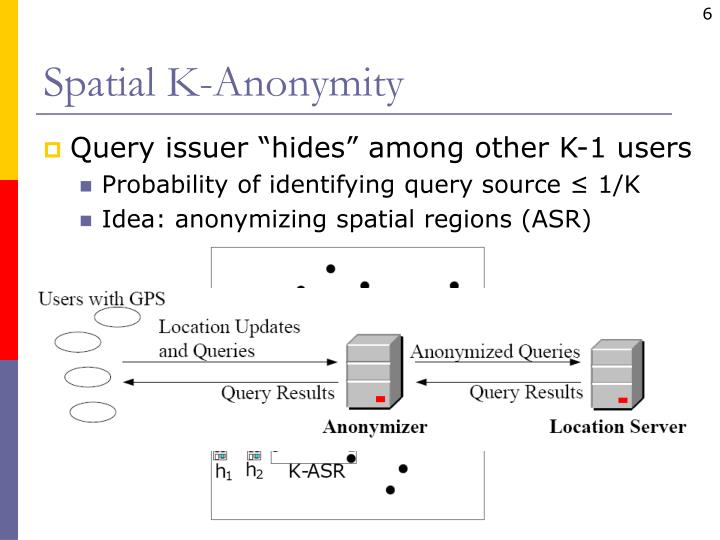 Spatial K-Anonymity