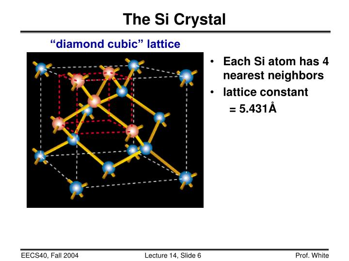 Each Si atom has 4 nearest neighbors