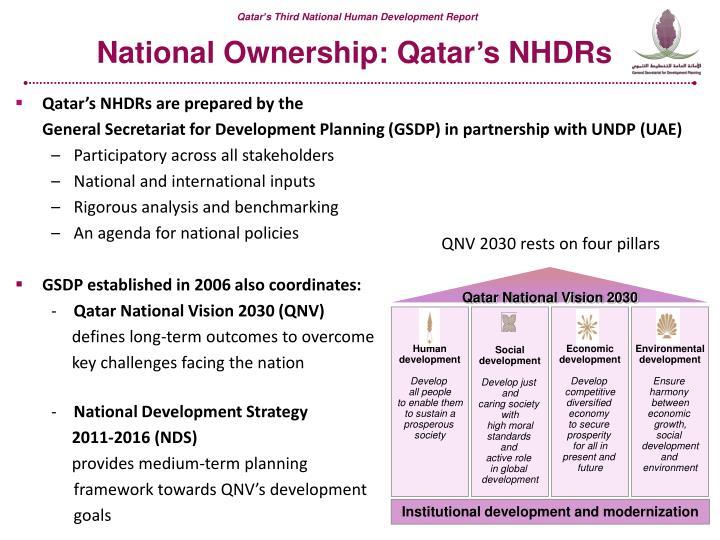 Qatar National Vision 2030