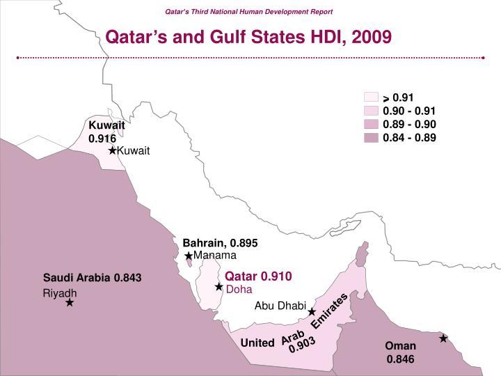 Qatar's and Gulf States HDI, 2009
