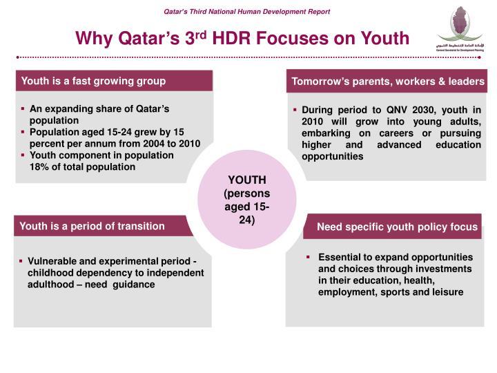 Why Qatar's 3