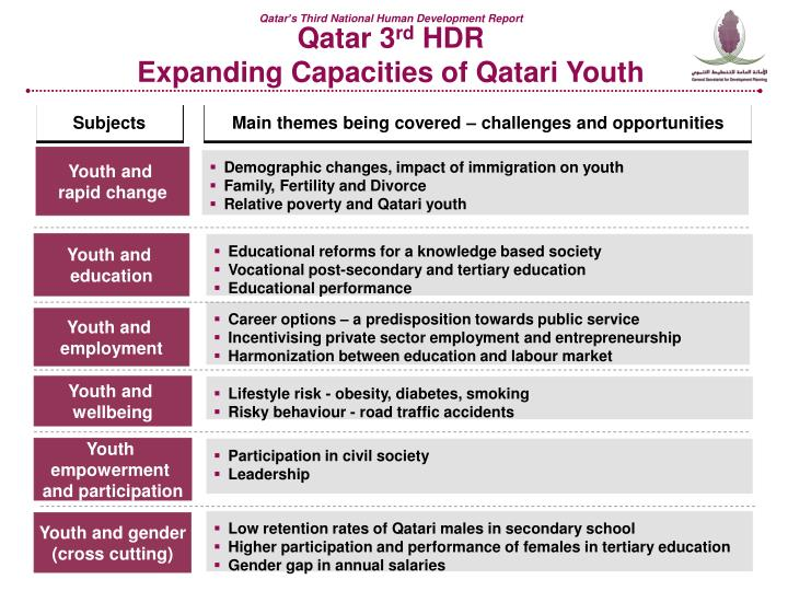 Qatar 3