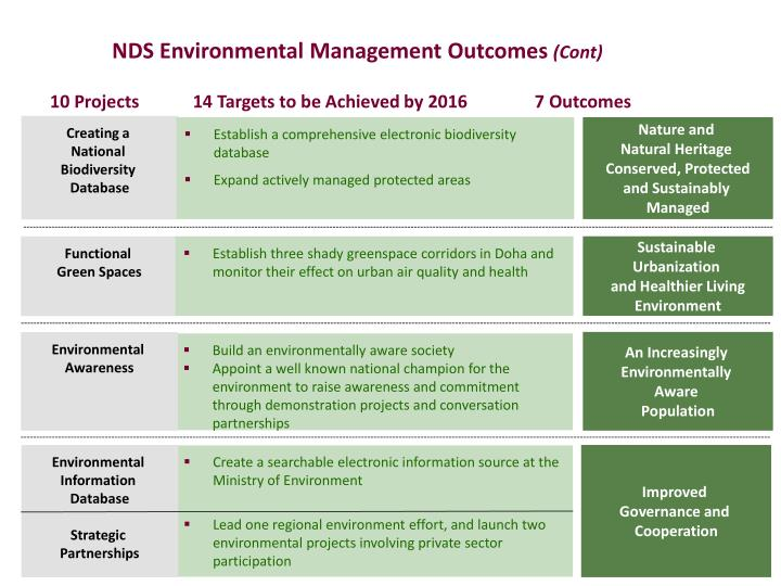 NDS Environmental Management Outcomes