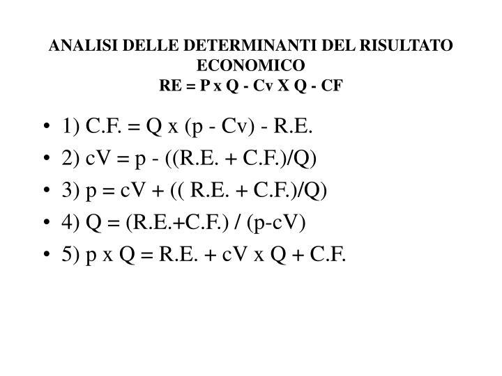 ANALISI DELLE DETERMINANTI DEL RISULTATO ECONOMICO