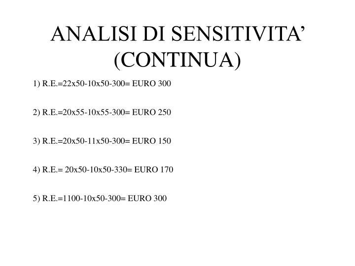 ANALISI DI SENSITIVITA' (CONTINUA)