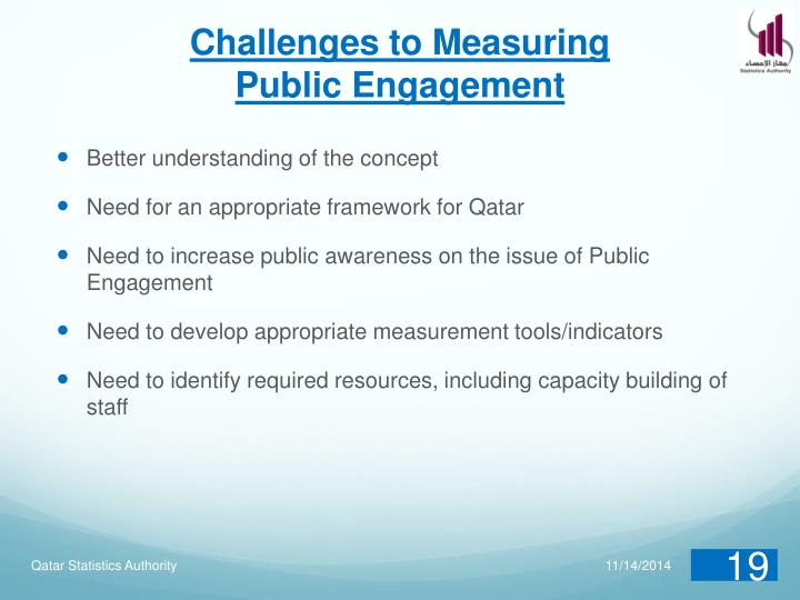 Challenges to Measuring