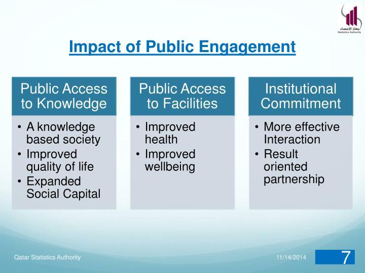 Impact of Public Engagement