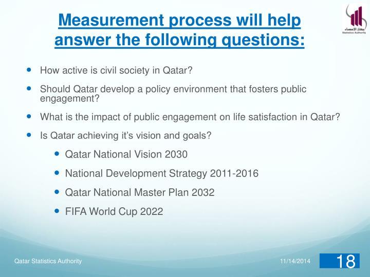 Measurement process will help