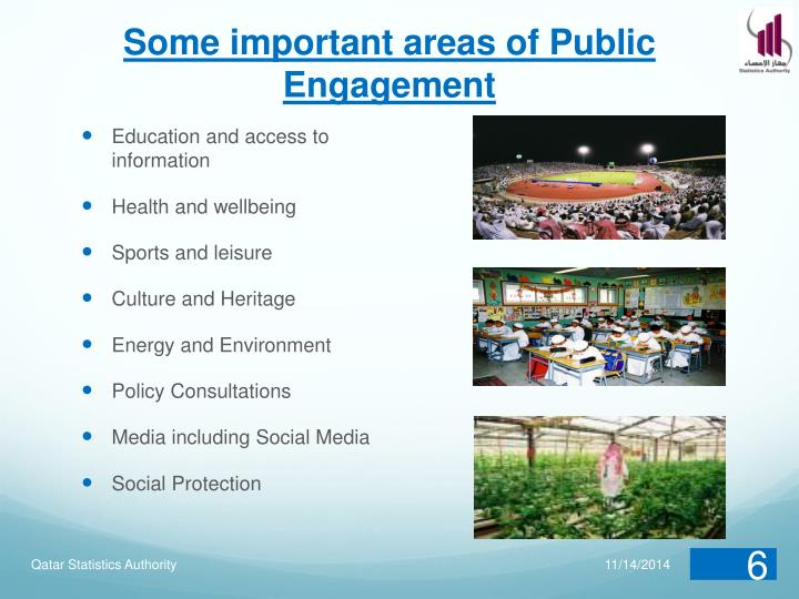 Some important areas of Public Engagement