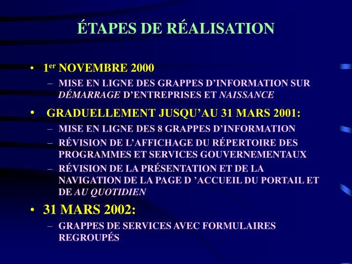 ÉTAPES DE RÉALISATION