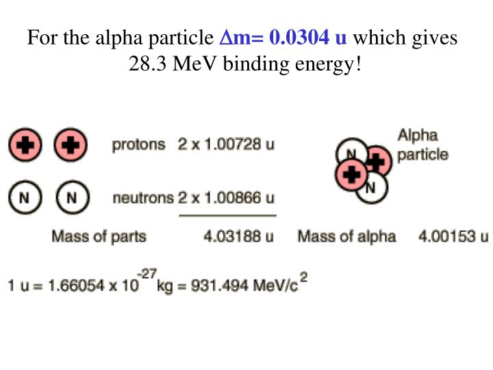For the alpha particle