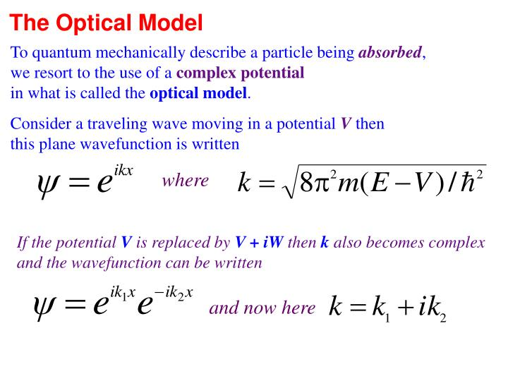 The Optical Model
