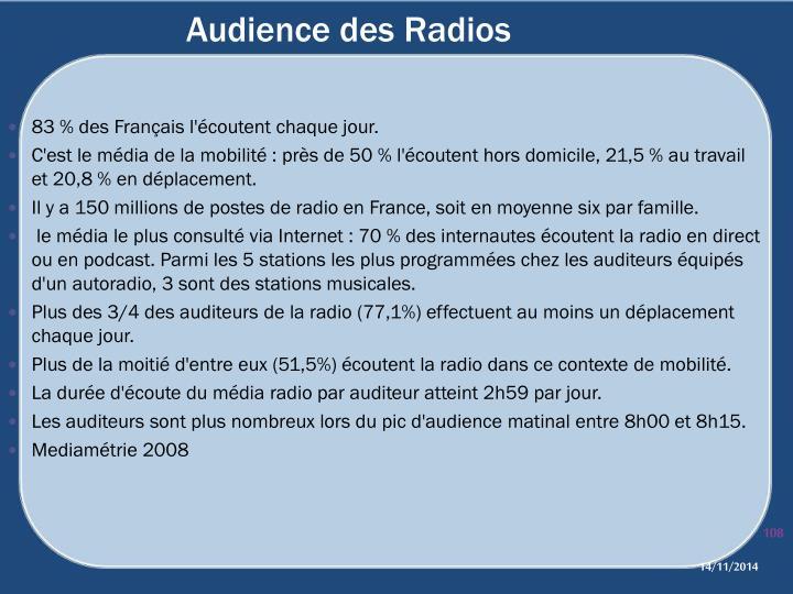 Audience des Radios
