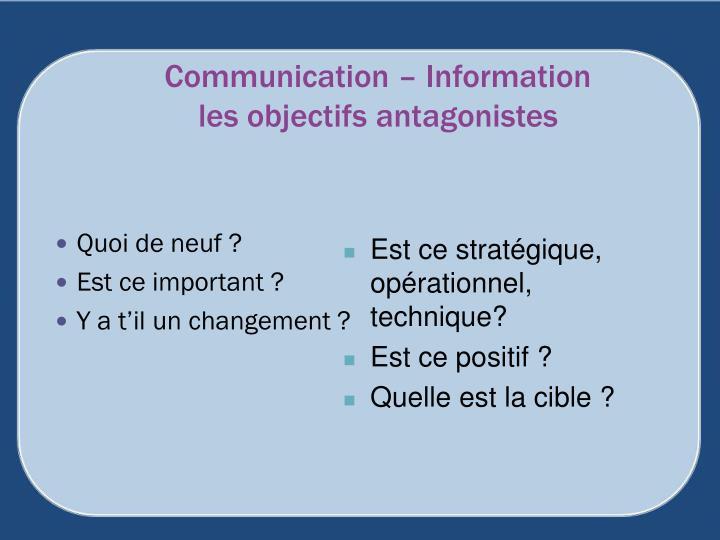 Communication – Information