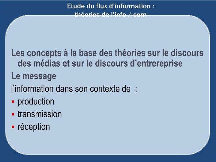 Etude du flux d'information :