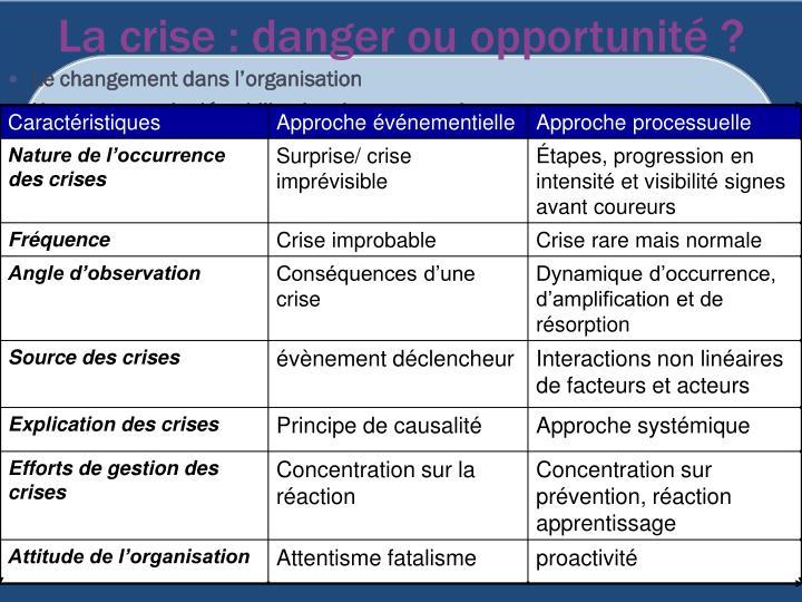 La crise : danger ou opportunité ?