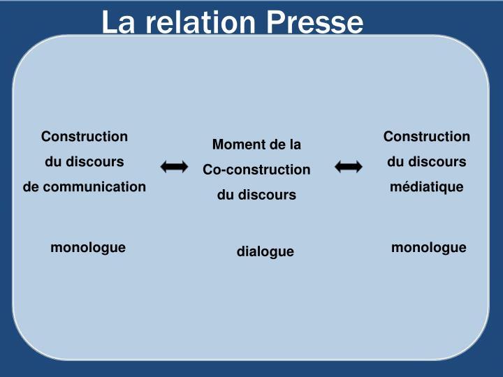 La relation Presse