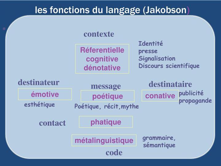 les fonctions du langage (Jakobson