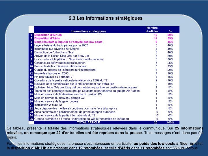 2.3 Les informations stratégiques